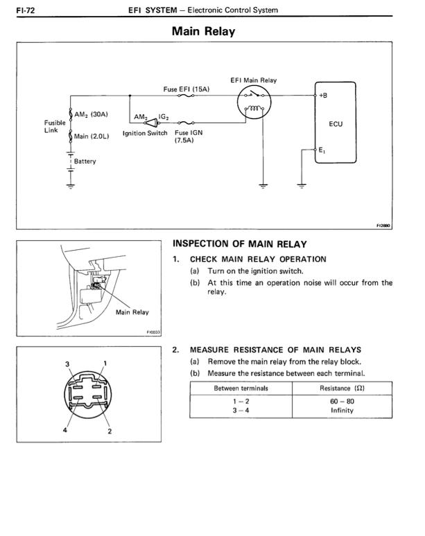 1987 Toyota 4runner Sr5 22re Efi Wiring Diagram | Wiring Diagram on 87 toyota 4runner automatic transmission, 87 toyota 4runner exhaust, 87 toyota 4runner parts, 88 toyota 4runner wiring diagram, 87 toyota 4runner fuse box diagram,