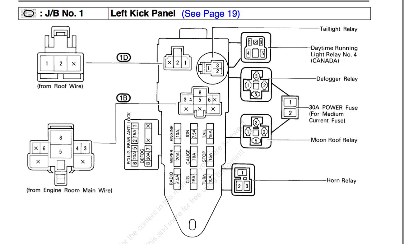 Fuse Box Toyota 4runner 2001 Worksheet And Wiring Diagram 2002 Panel 87 Detailed Schematics Rh Antonartgallery Com Sienna Echo