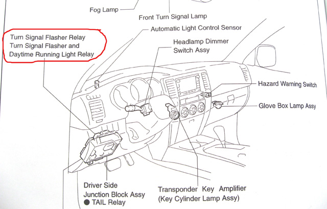 turn signal flasher 95 jeep cherokee location