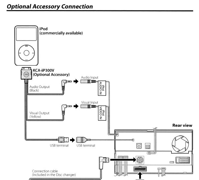 Kenwood Dnx7100 Wiring Diagram from www.toyota-4runner.org