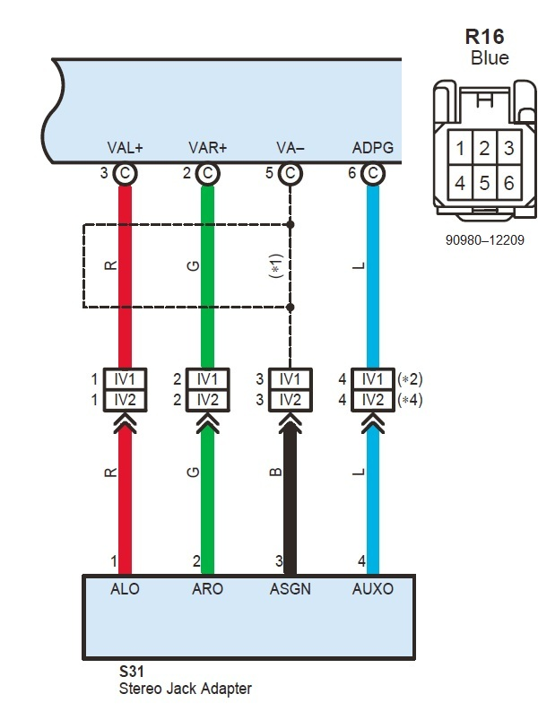 28535d1273026470 can i make aux input work e7019 e7007 can i make the aux input work with an e7019? toyota 4runner Toyota Stereo Wiring Diagram at reclaimingppi.co