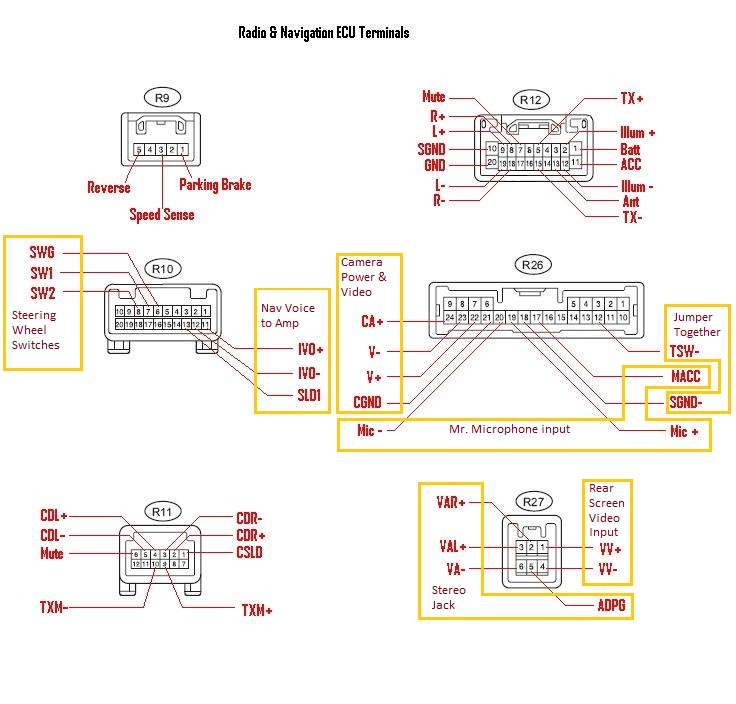 33602d1285706975 5th gen navigation wiring info nav radio connector pinouts 002~original oem rear camera wire diagram? toyota 4runner forum largest pinouts wiring diagram at soozxer.org