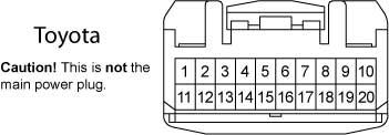 pac swi-ps - toyota 4runner forum - largest 4runner forum, Wiring diagram
