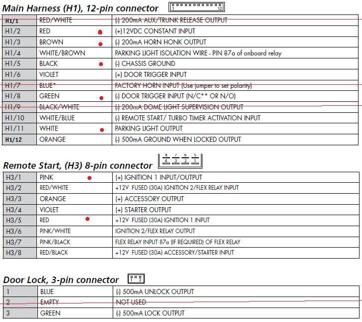 54141d1323062158 need help alarm wires untitled karr alarm wiring diagram karr auto alarms \u2022 wiring diagrams j karr 2040a wiring diagram at suagrazia.org