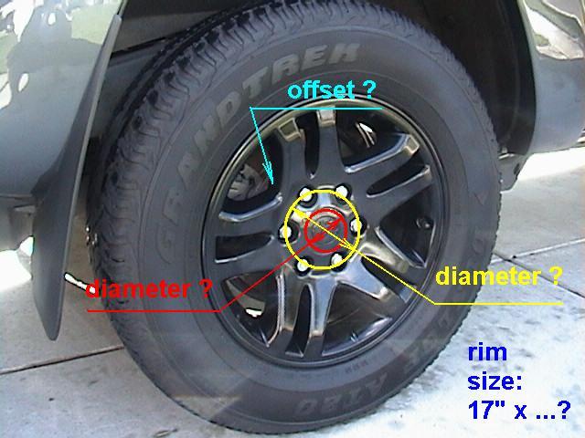 D New Black Rims Sequoia Rims Spec