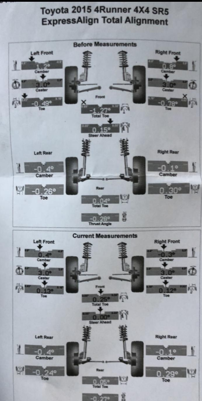 Can someone please check this alignment print out for me-2759fb8f-fec8-421c-9667-96b960b30178-jpg
