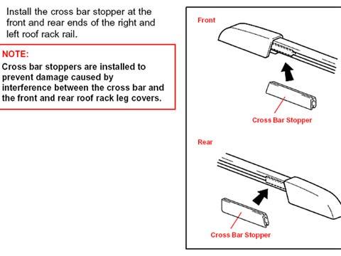 WTB Rubber inserts for crossbars - 5th gen-crossbarstopper-jpg