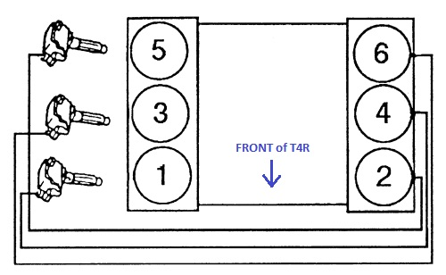 Ignition Coil Problem Toyota 4runner Forum Largest
