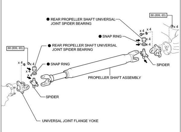 Prop shaft greasing - Toyota 4Runner Forum - Largest 4Runner Forum